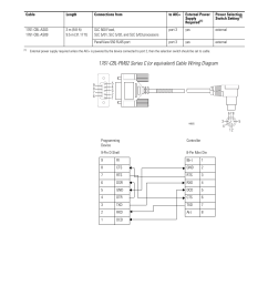 rockwell automation 1766 lxxxx micrologix 1400 programmable controllers user manual user manual page 93 406 also for 1766 l32xxx micrologix 1400  [ 954 x 1235 Pixel ]