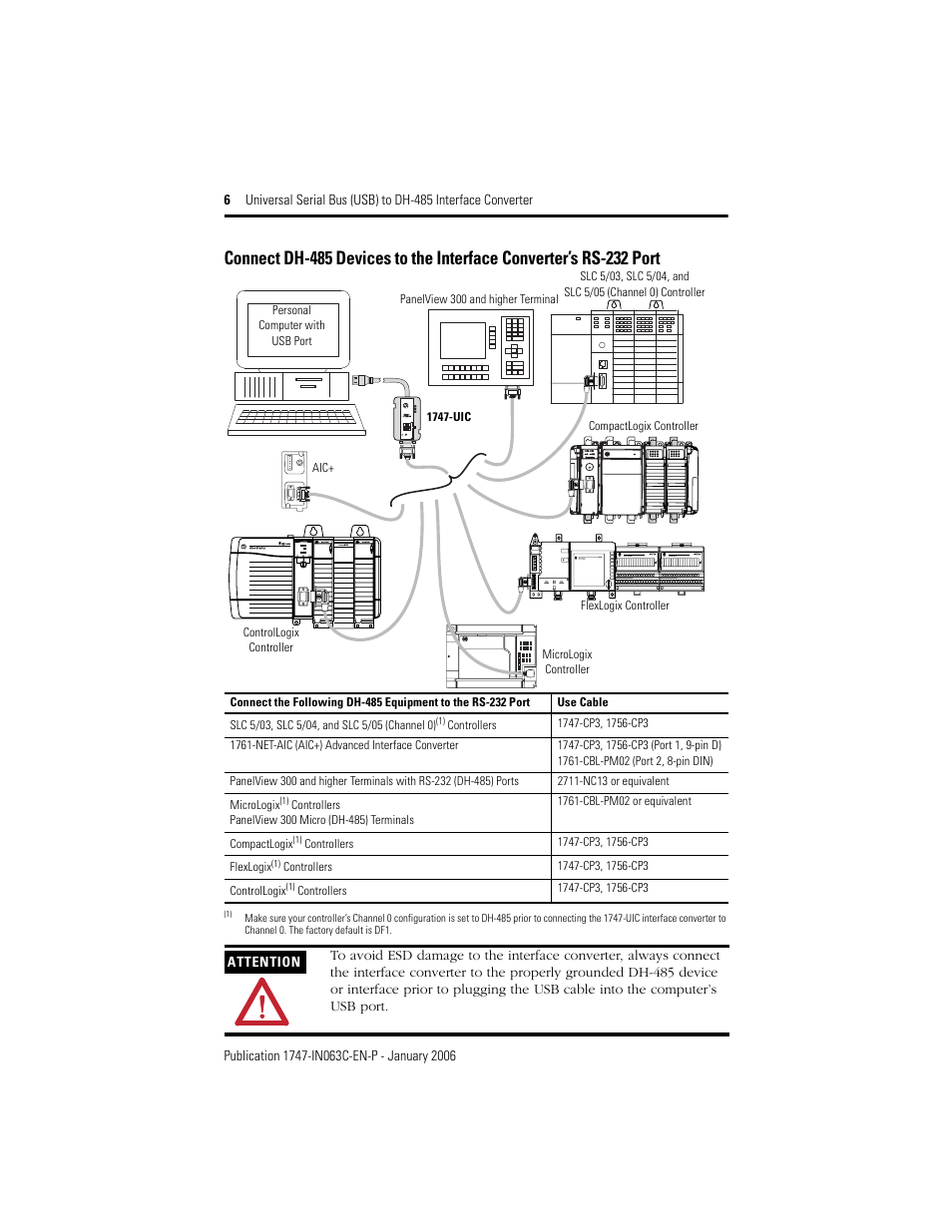 Rockwell Automation 1747-UIC Universal Serial Bus to DH