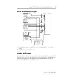 wiring mixed transmitter types labeling the terminals rockwell automation 1769 if4 compact series b or later analog input module user manual page 13  [ 954 x 1235 Pixel ]