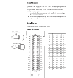 rockwell wiring diagram wiring diagrams rockwell motor wiring diagram rockwell wiring diagram [ 954 x 1235 Pixel ]