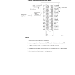 1756 If16 Wiring Diagram Classic Mini Front Suspension Rockwell Automation 1756-xxxx Controllogix Analog I/o Modules User Manual | Page 72 / 401