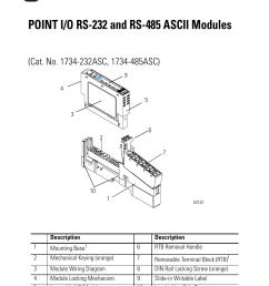 rockwell automation 1734 485asc point i o rs 232 and rs 485 ascii modules installation instructions user manual 24 pages also for 1734 a232asc point  [ 954 x 1406 Pixel ]