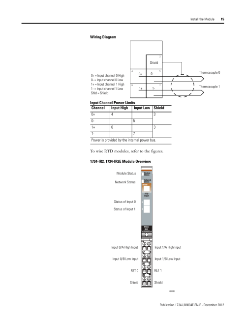 small resolution of rockwell automation 1734 it2i thermocouple and rtd input module user manual user manual page 25 84 also for 1734 ir2e thermocouple and rtd input