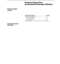 programming your incremental encoder module chapter rockwell automation 1794 id2 u mnl incremental encoder user manual page 37 88 [ 954 x 1235 Pixel ]