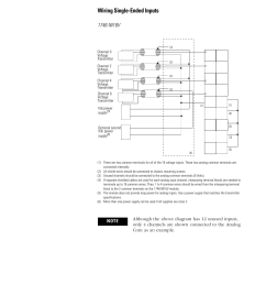 wiring single ended inputs 10 wiring single ended inputs rockwell automation 1746 ni16v slc 500 analog input modules user manual user manual page 32  [ 954 x 1235 Pixel ]