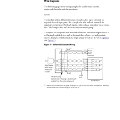 Encoder Wiring Diagram Generac 20kw Generator For An Schematic Library Wire Diagrams Inputs Rockwell Automation 1769 Hsc Compact High