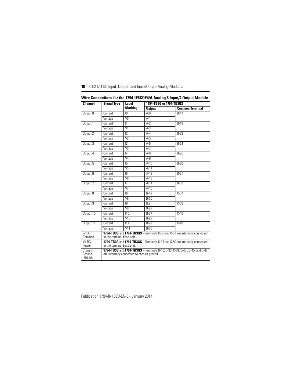 Rockwell Automation 1794-IE8XOE4 FLEX I/O DC Input, Output