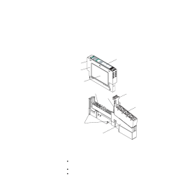 about the module rockwell automation 1734 ssi point i o synchronous serial interface absolute encoder module user manual user manual page 9 53 [ 954 x 1235 Pixel ]