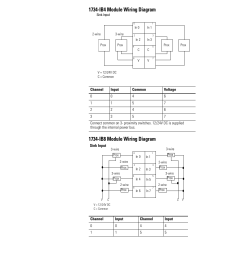 rockwell automation 1734 xxxx point i o digital and analog modules and pointblock i o modules user manual page 31 221 [ 954 x 1235 Pixel ]