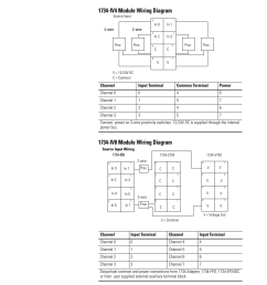 rockwell automation 1734 xxxx point i o digital and analog modules and pointblock i o modules user manual page 36 221 [ 954 x 1235 Pixel ]