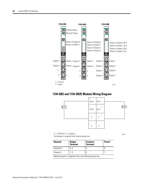 small resolution of 1734 ob2 and 1734 ob2e module wiring diagram rockwell automation 1734 xxxx