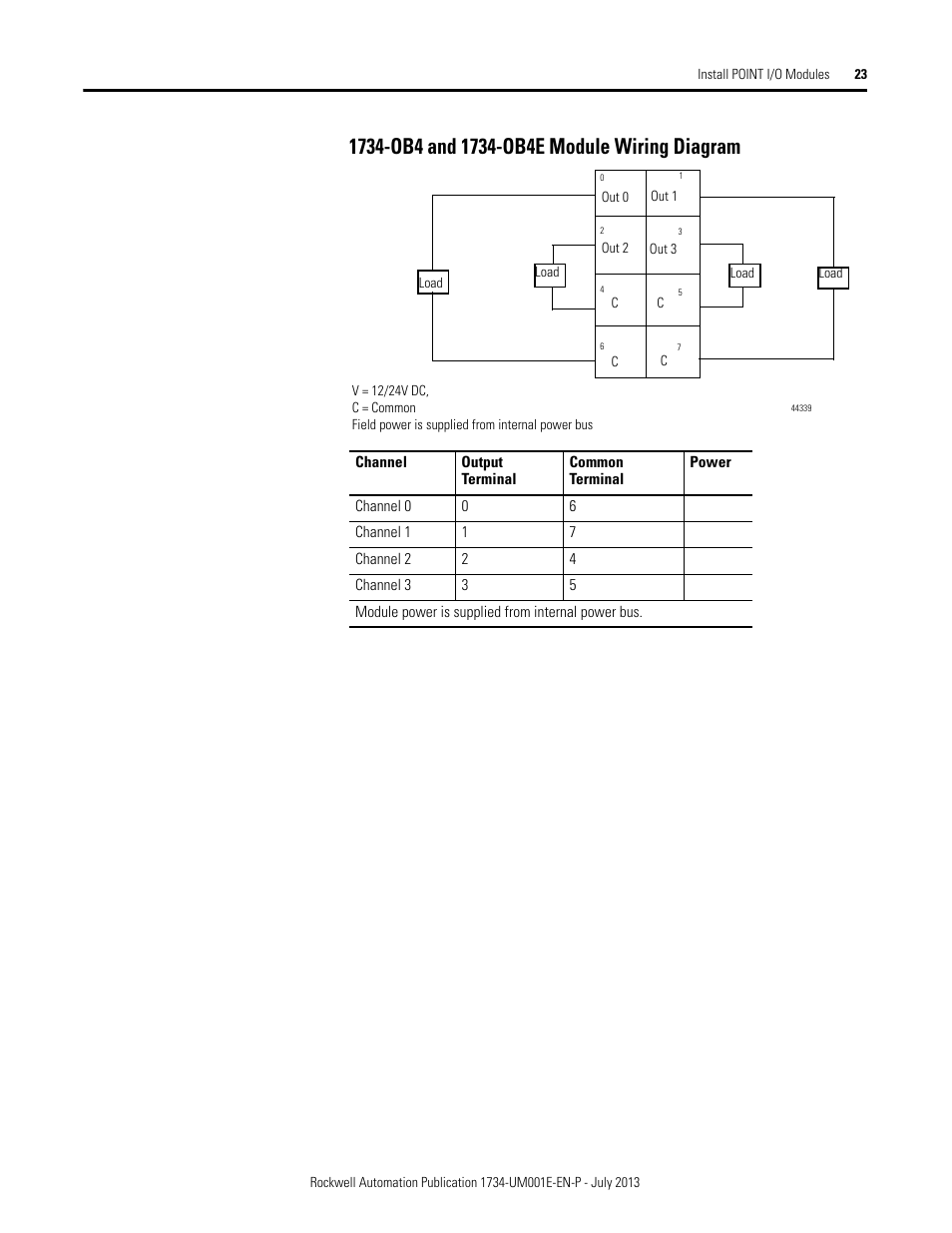 medium resolution of 1734 ob4 and 1734 ob4e module wiring diagram rockwell automation 1734 xxxx point i o digital and analog modules and pointblock i o modules user manual