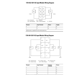 1734 ia2 120 v ac input module wiring diagram 1734 ia4 120 v ac input module wiring diagram rockwell automation 1734 xxxx point i o digital and analog  [ 954 x 1235 Pixel ]