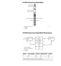 1734 oe2c analog current output module rockwell automation 1734 xxxx point i o digital and analog modules and pointblock i o modules user manual page 60  [ 954 x 1235 Pixel ]
