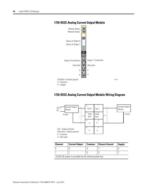 small resolution of 1734 oe2c analog current output module rockwell automation 1734 xxxx point i o digital and analog modules and pointblock i o modules user manual page 60