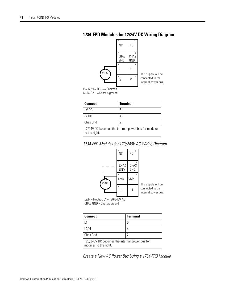 240v ac wiring