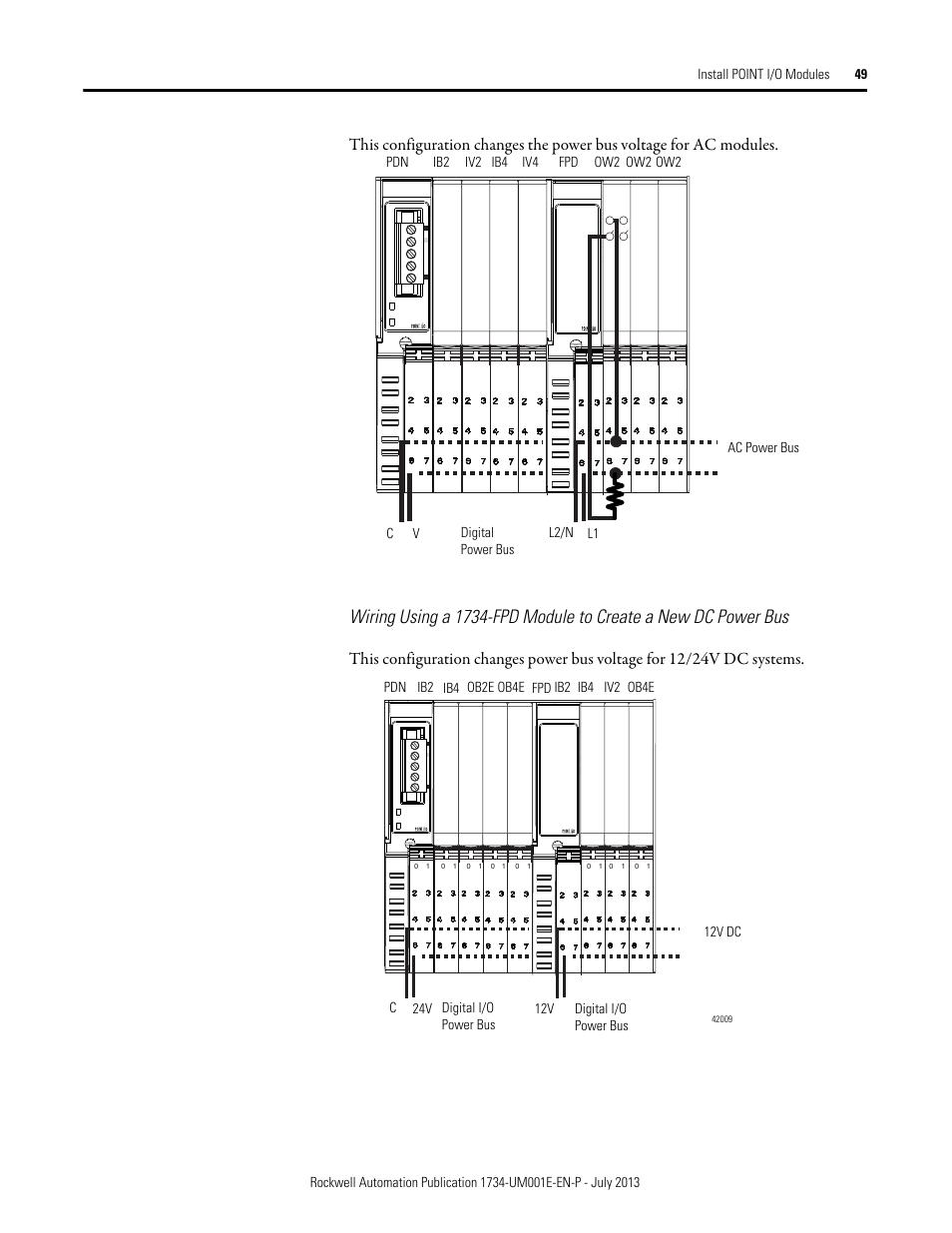 Rockwell Automation 1734-XXXX POINT I/O Digital and Analog