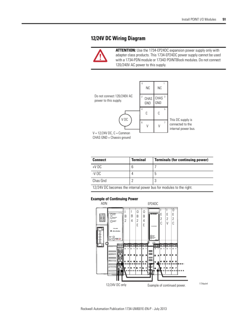 small resolution of 12 24v dc wiring diagram rockwell automation 1734 xxxx point i o
