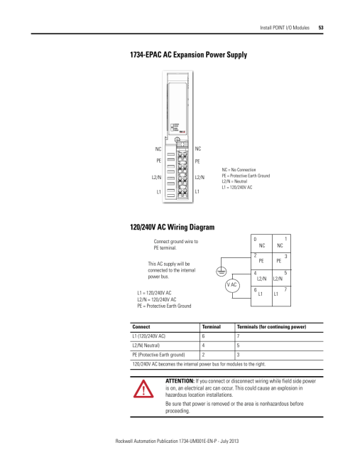 small resolution of 1734 epac ac expansion power supply 120 240v ac wiring diagram wiring a potentiometer for motor 240vac wiring diagram