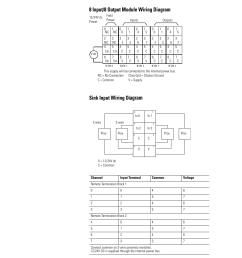 8 input 8 output module wiring diagram sink input wiring [ 954 x 1235 Pixel ]
