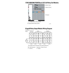 8 input 8 relay output module wiring diagram rockwell automation 1734 xxxx point [ 954 x 1235 Pixel ]