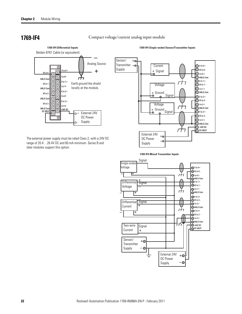 1769-if4, Compact voltage/current analog input module