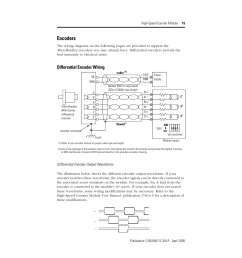 encoders differential encoder wiring rockwell automation 1746 hsce high speed counter module installation instructions user manual page 15 24 [ 954 x 1235 Pixel ]