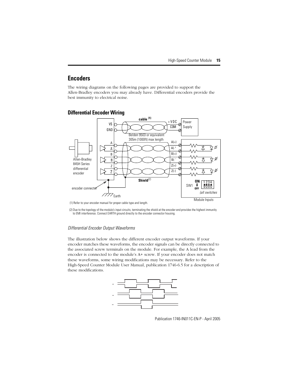 medium resolution of encoders differential encoder wiring rockwell automation 1746 hsce high speed counter module installation instructions user manual page 15 24