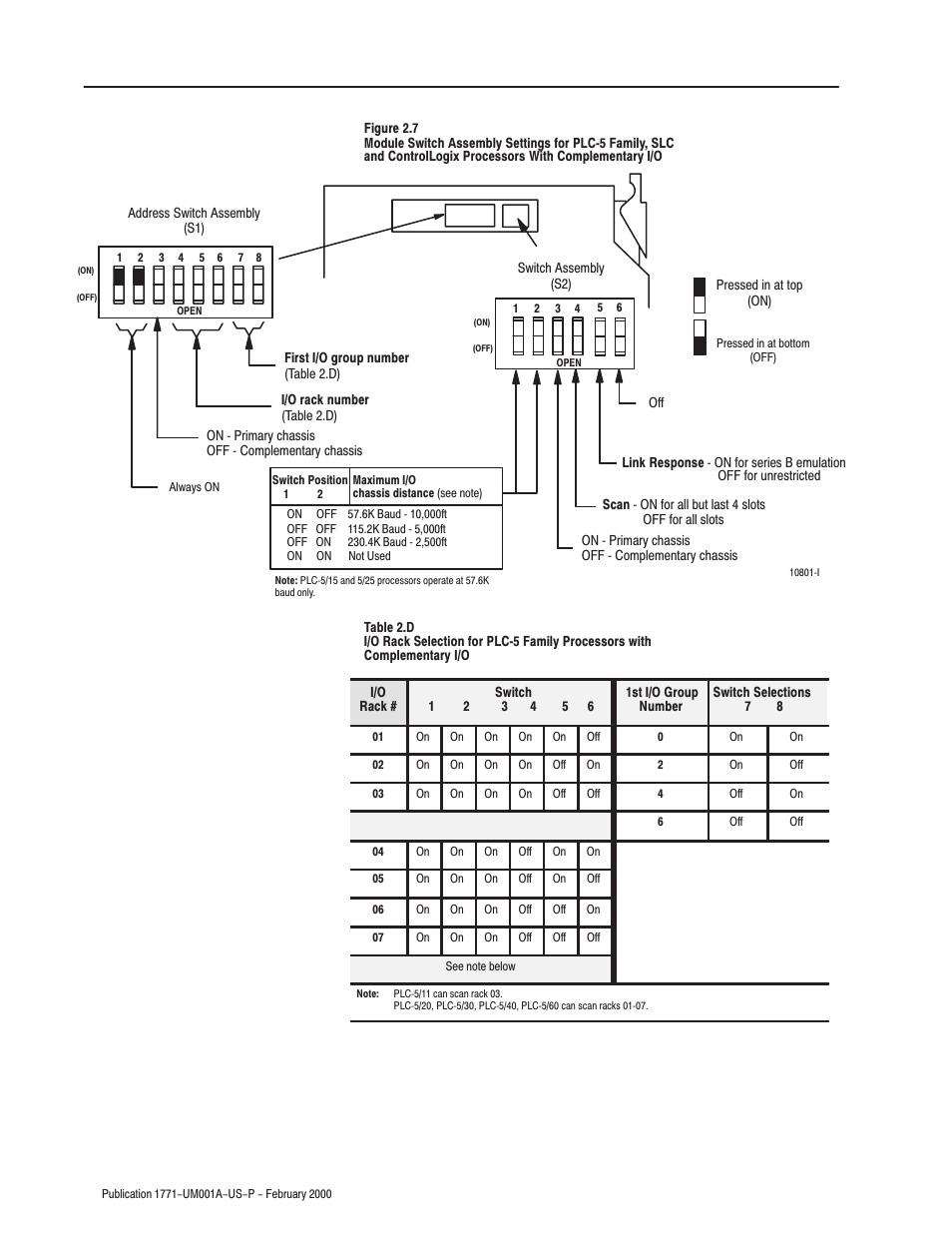 1771-ASB MANUAL PDF