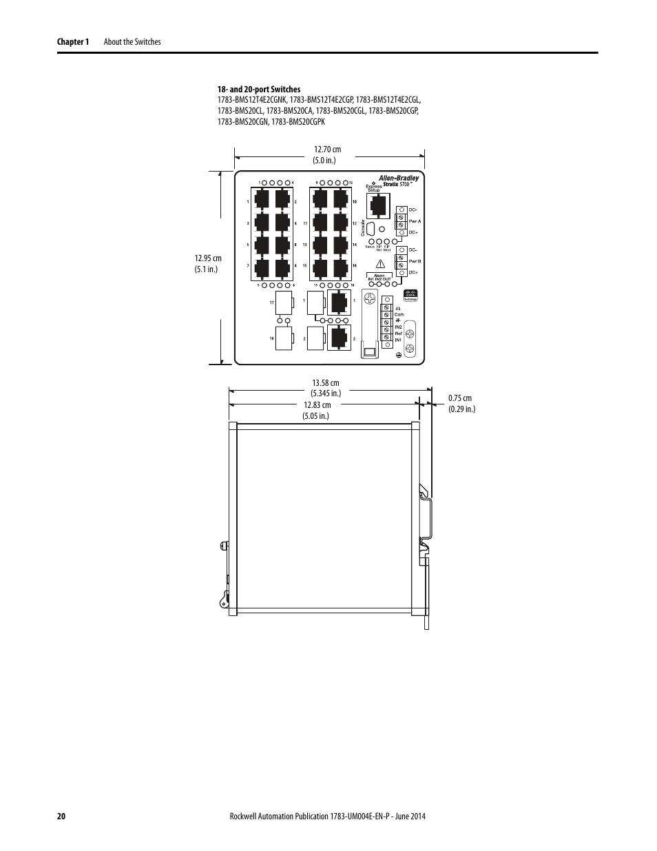 Rockwell Automation 1783-BMxxx Stratix 5700 Ethernet