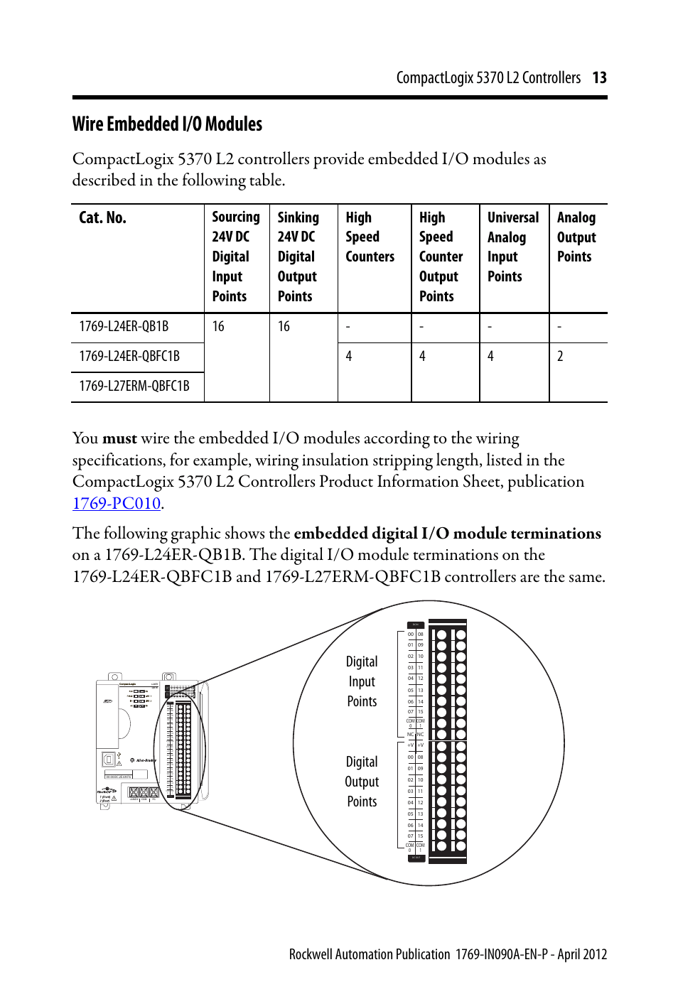 cat wiring diagram 2002 dodge ram 1500 wire embedded i/o modules, digital input points output points, dc 24vdc sink ...