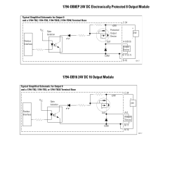 rockwell automation 1794 ob16d flex i o diagnostic modules user manual page122 1794 ob16 24v dc 16 [ 954 x 1235 Pixel ]
