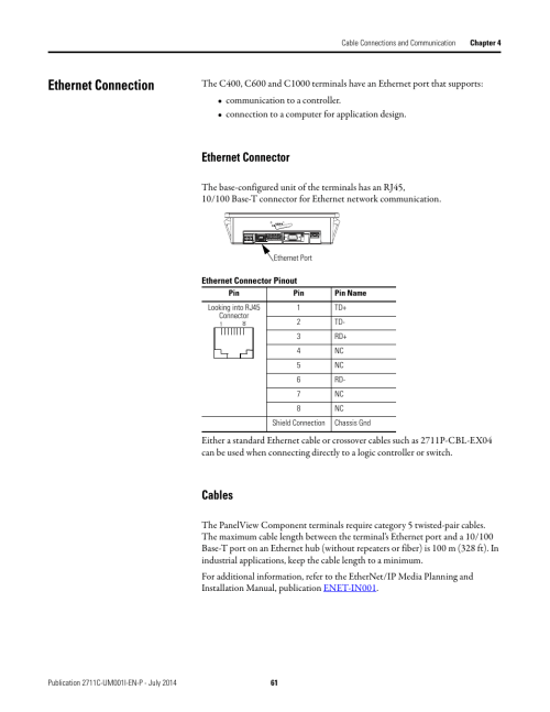 small resolution of ethernet connection ethernet connector cables rockwell automation 2711c xxxx panelview component hmi terminals user manual page 61 146