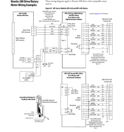 kinetix 300 drive rotary motor wiring examples rockwell automation 2097 vxxx kinetix 300 ethernet ip indexing servo drive user manual user manual page  [ 954 x 1235 Pixel ]