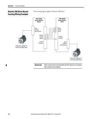 Kiix 300 drive master gearing wiring example | Rockwell