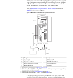 rockwell automation 2097 vxxx kinetix 350 single axis ethernet ip servo drive user manual user manual page 68 156 [ 954 x 1235 Pixel ]