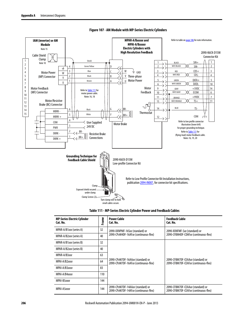 Rockwell Automation 2094-xMxx-S Kinetix 6000 Multi-axis