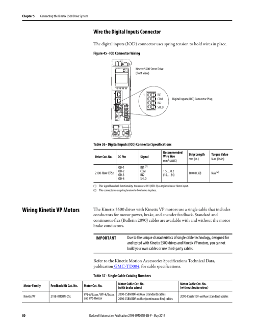 small resolution of wire the digital inputs connector wiring kinetix vp motors rockwell automation 2198 hxxx kinetix 5500 servo drives user manual user manual page 80