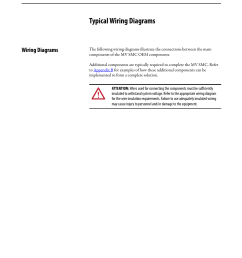 6 typical wiring diagrams wiring diagrams chapter 6 typical wiring diagrams  [ 954 x 1235 Pixel ]