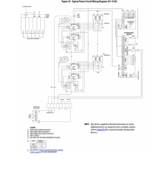 rockwell automation 7703e medium voltage smc oem components 10 15 kv user manual  [ 954 x 1235 Pixel ]