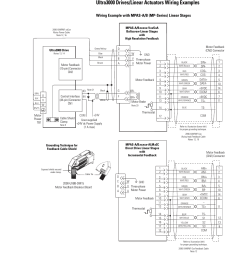 ultra3000 drives linear actuators wiring examples rockwell automation 2090 ultra3000 servo drives integration manual [ 954 x 1235 Pixel ]