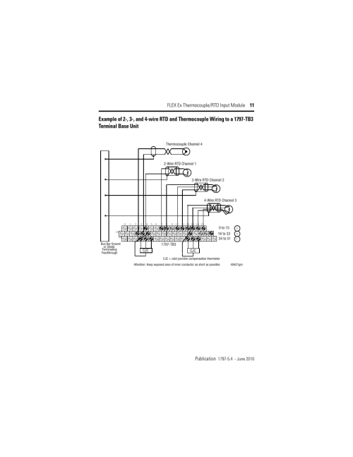 small resolution of rockwell automation 1797 irt8 flex ex thermocouple rtd module user manual page 11 32