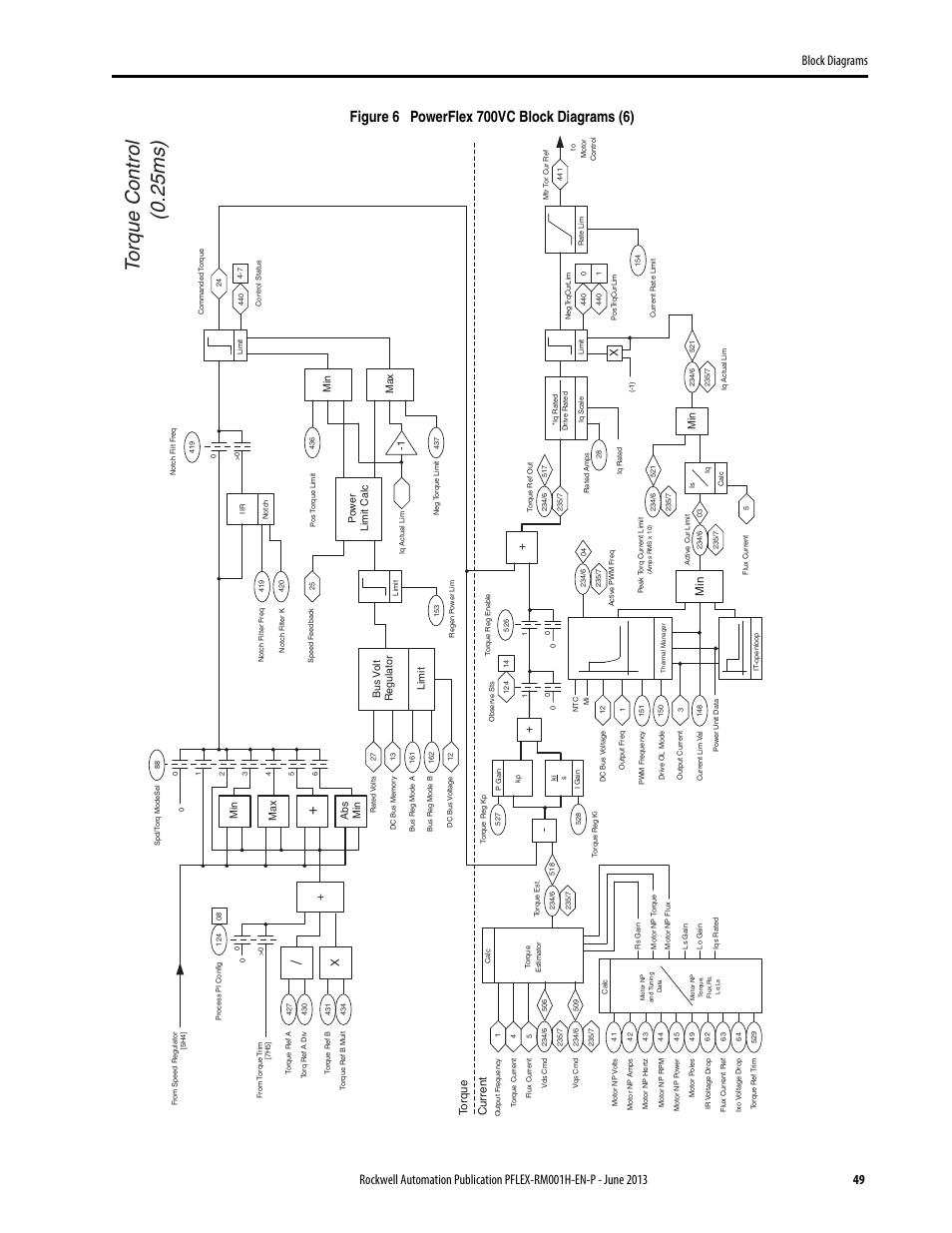abb dc motor wiring diagram auto electrical wiring diagram 4 Wire Electric Motor Wiring Diagram electrical drives ac vfd dc diagram auto wiring diagram