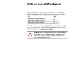 Allen Bradley Safety Wiring Diagrams 2003 Mitsubishi Eclipse Gt Diagram Appendix B Kinetix Safe Torque Off E 31 Rockwell Automation 2099 Bmxx S Feature Reference Manual User