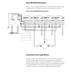typical xm eods wiring diagram connecting the power supply modules figure 2 7 typical xm eods wiring connections rockwell automation 1606 xlp xm  [ 954 x 1235 Pixel ]