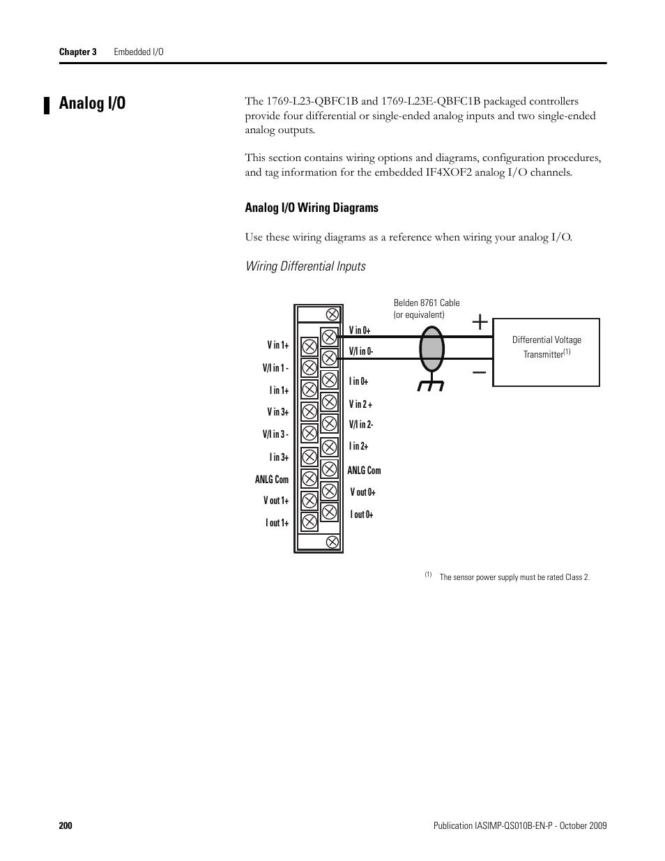 Powerflex 755 Wiring Schematic Diagrams