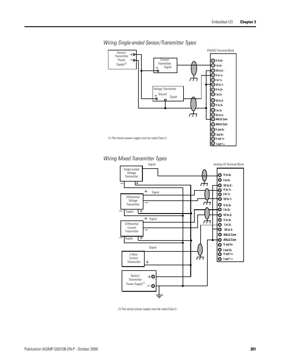 Rockwell Automation 1769-L23E-QB1B_L23E-QBFC1B_L23-QBFC1B