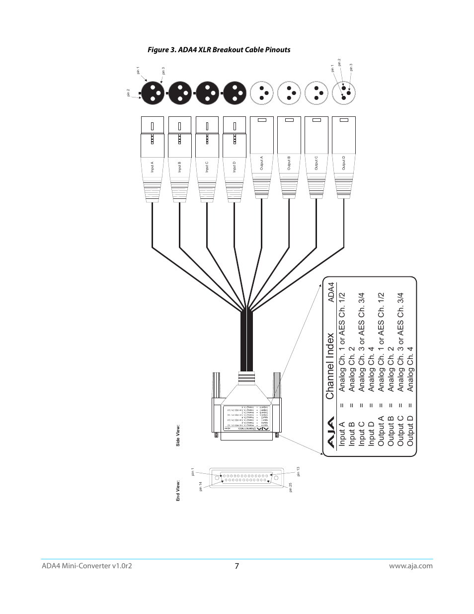 Channel i ndex, Figure 3. ada4 xlr breakout cable pinouts