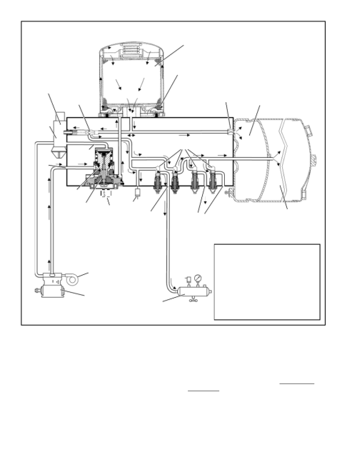 small resolution of dryer module operation general air dryer operation general charge cycle bendix commercial vehicle systems drm dryer reservoir module 3 07 user manual