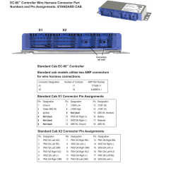 troubleshooting connectors and harnesses x1 x2 bendix commercial vehicle systems ec 60 atc std prem controllers user manual page 28 44 [ 954 x 1235 Pixel ]